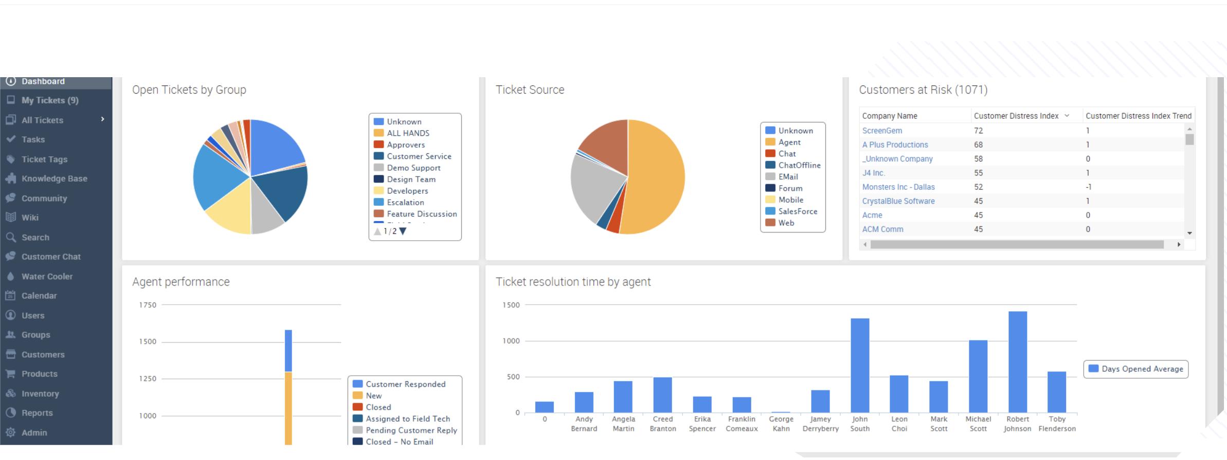6.29.20_week of blog_CDI_Screen Shot 2020-06-28 at 2.27.35 PM
