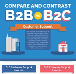 infographic-thumb-B2BvsB2C-1