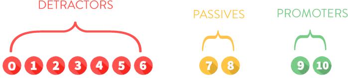nps-scores.png